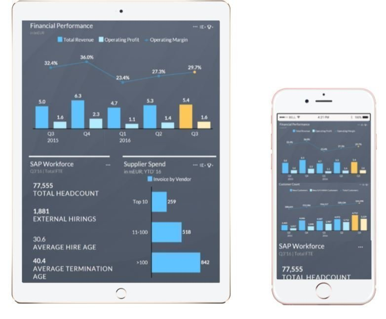 SAP-Analytics-Cloud-Mobile-for-iOS sac cloud solutions supernova cyprus
